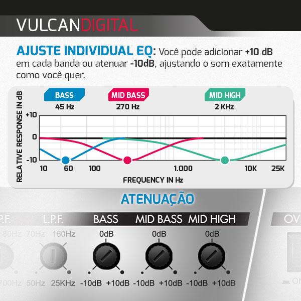 VULCAN_EQ_AJUSTE_INDIVIDUAL_ATENUAÇÃO