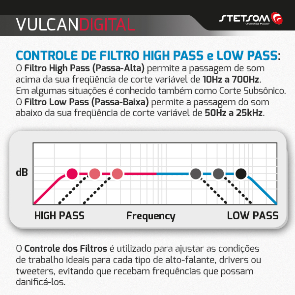 VULCAN_EQ_HIGH_LOW_PASS